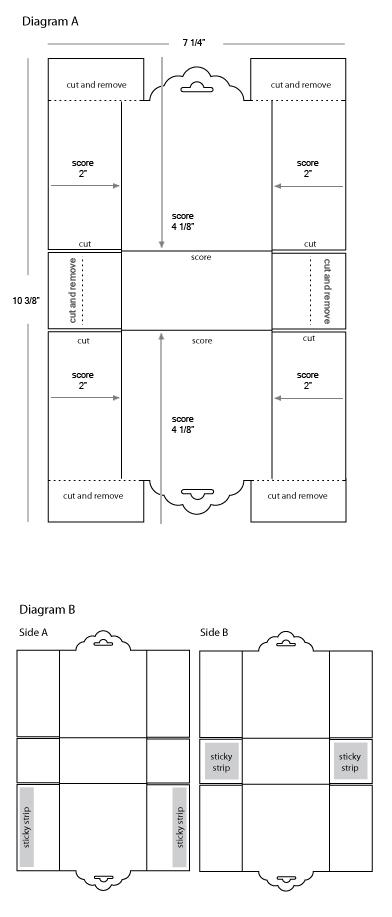boxdiagram